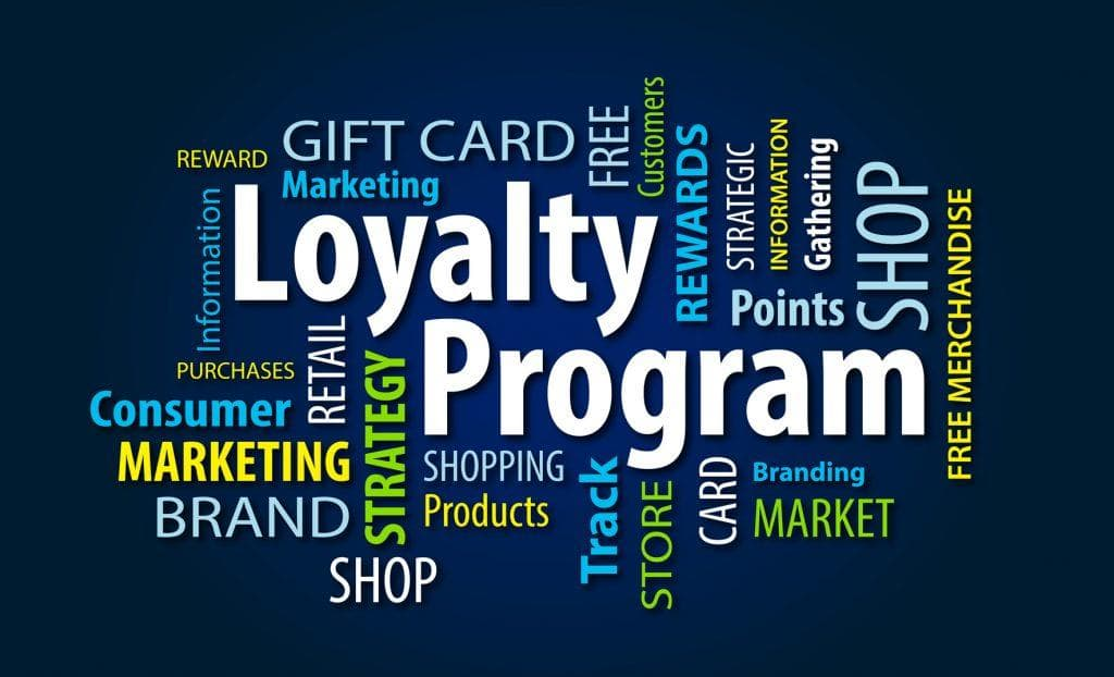 gift and loyalty card wordcloud