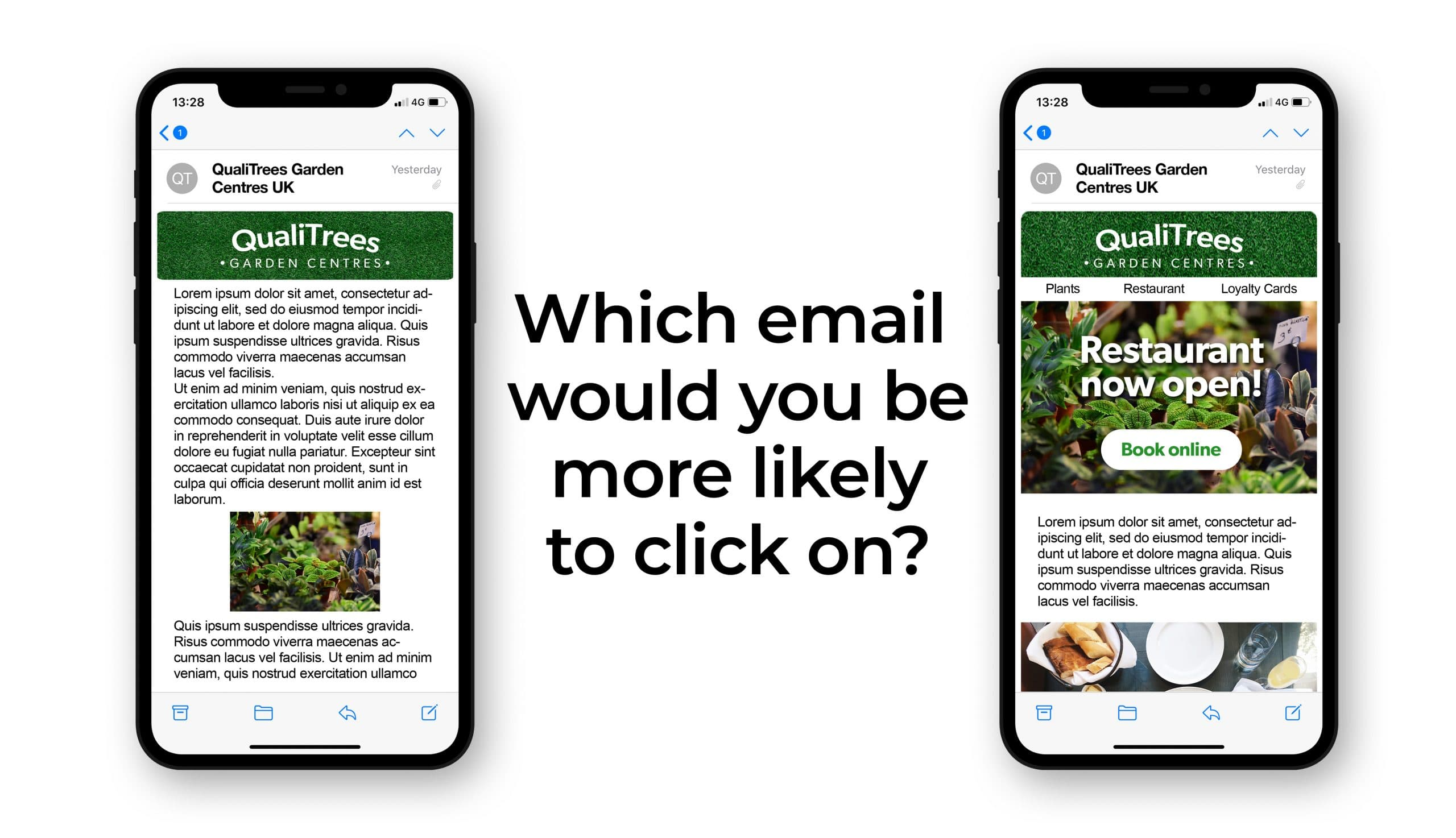 Email comparison