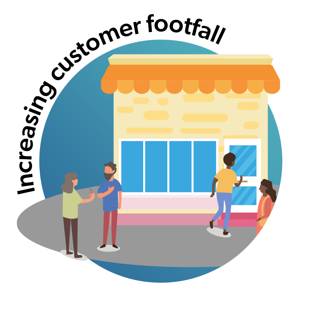 Increase customer footfall